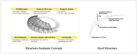 c s structurl engineering inc